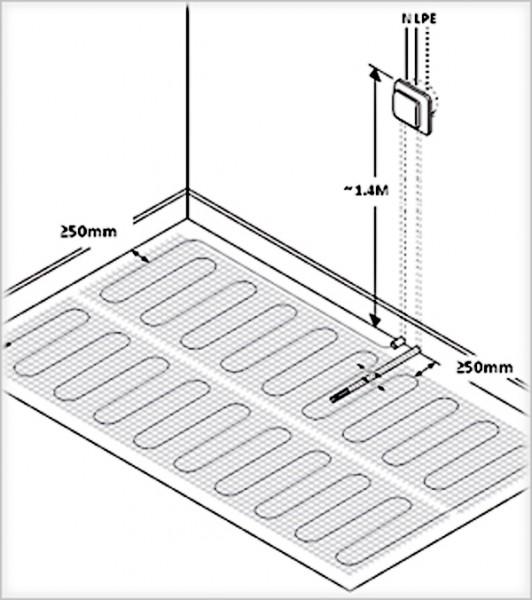 Elektrische Fußbodenheizung 7 m² mit TWIN-Technologie 160Watt zoom thumbnail 3