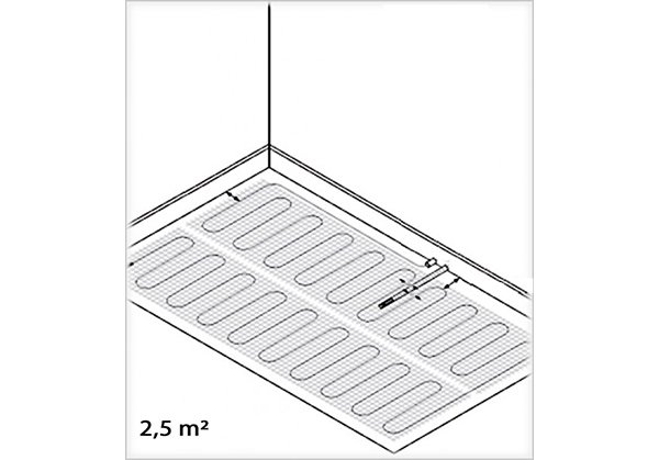 2.5 m²